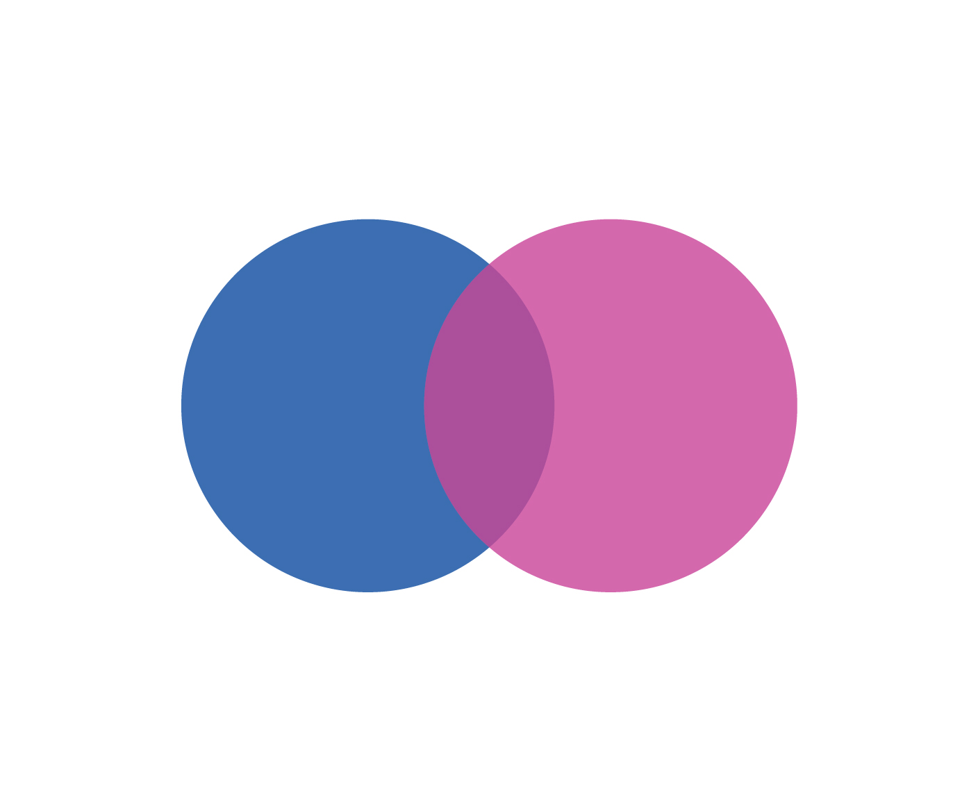 Two-Set Venn Diagram