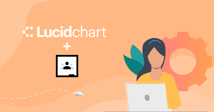 How to use the Lucidchart Google Classroom Integration