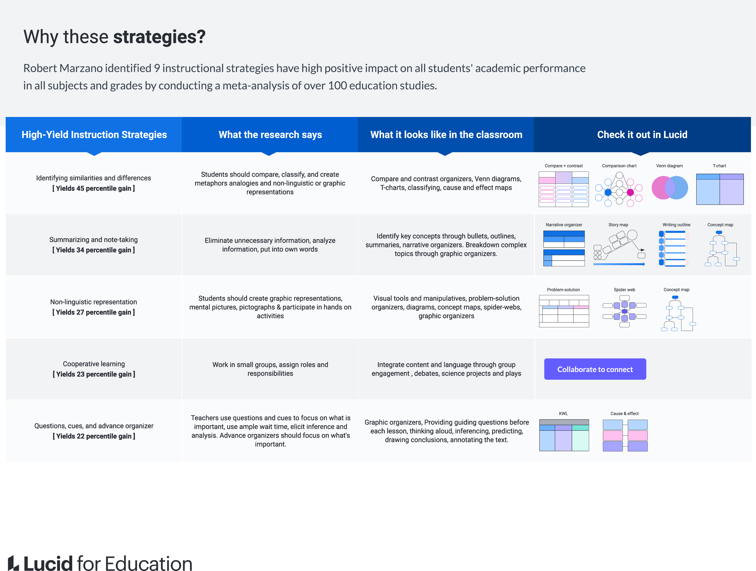 strategies toolkit