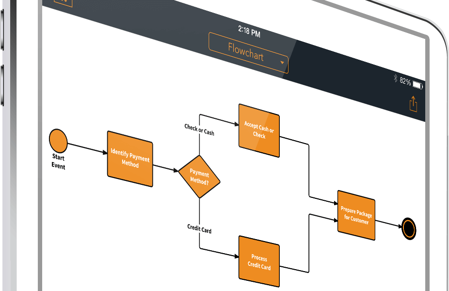 Ipad flowchart app lucidchart speedy drawing ccuart Image collections