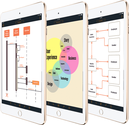 Ipad flowchart app lucidchart drag and drop ccuart