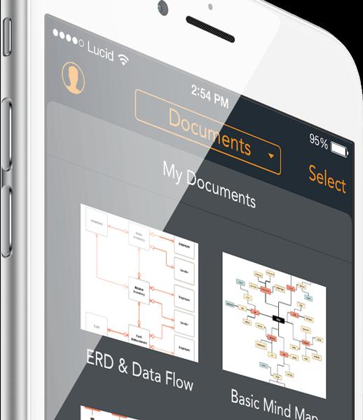 Visio Alternative for iPhone | Lucidchart