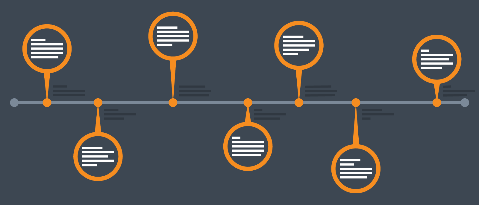 2016 feature review timelines and autolayout lucidchart blog