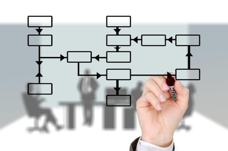 7 Gantt Chart Alternatives to Build in Lucidchart