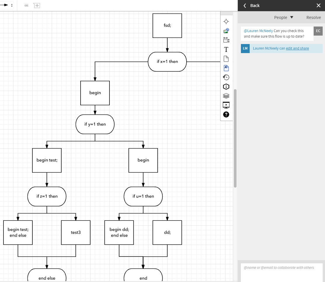 code flowchart for onboarding software engineers