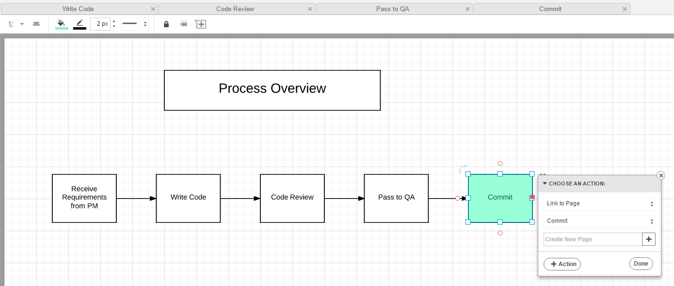process flowchart for onboarding software engineers