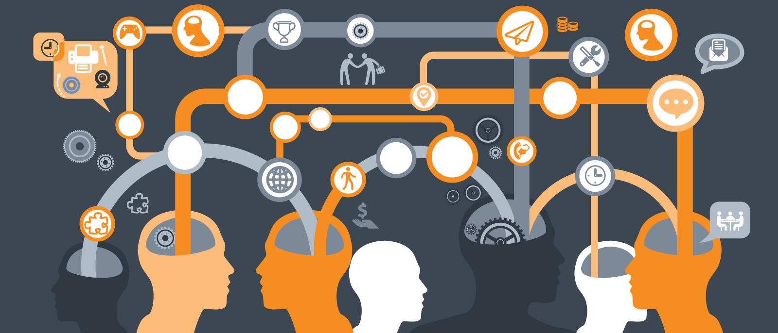project management mind maps