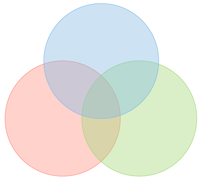 2 set venn diagram template