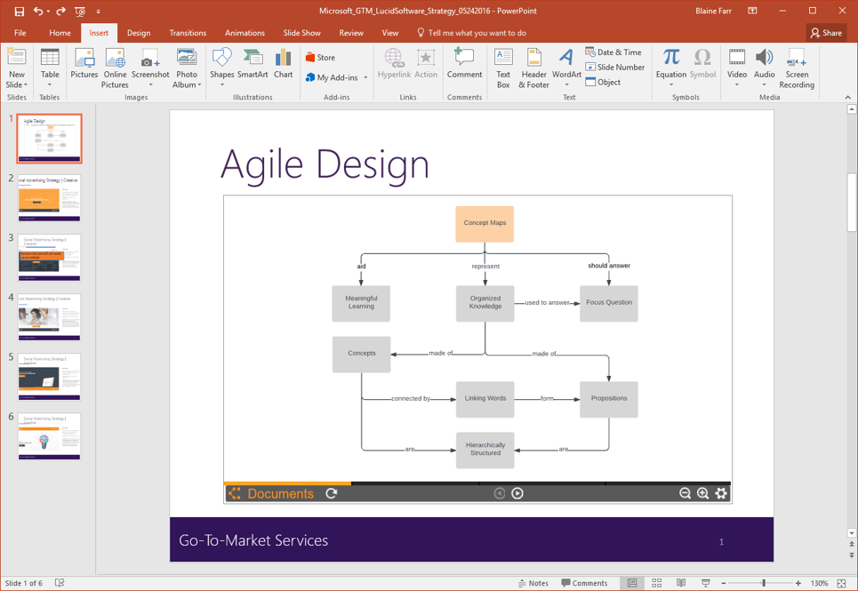 how to make a concept map in powerpoint