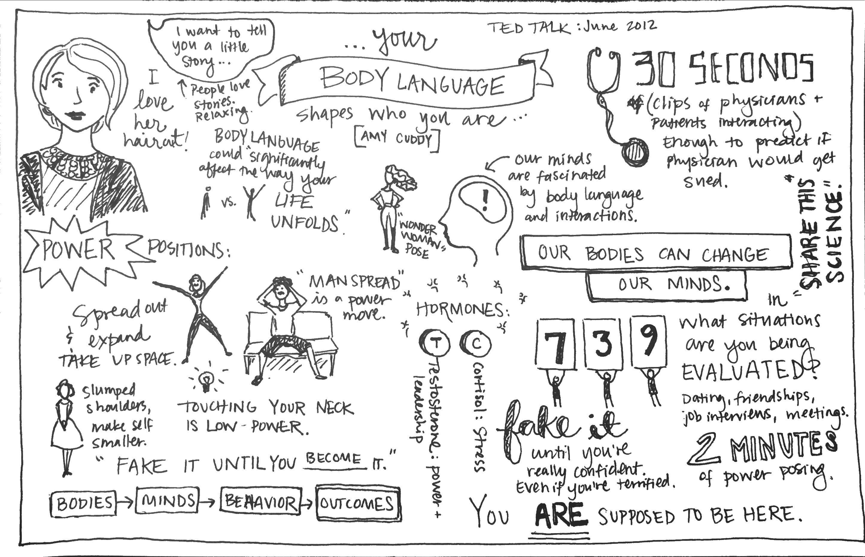 sketchnotes 101 start doodling at work lucidchart blog