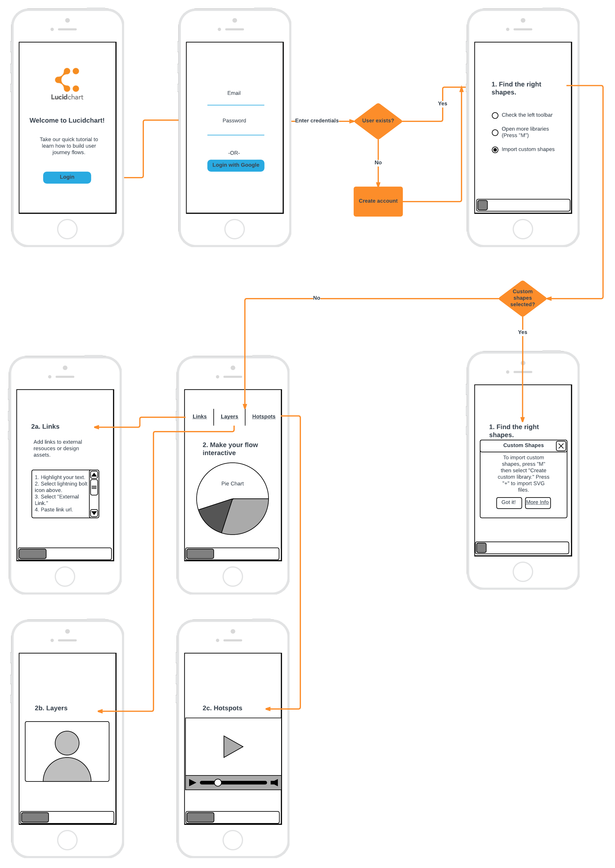 how to make a wireframe