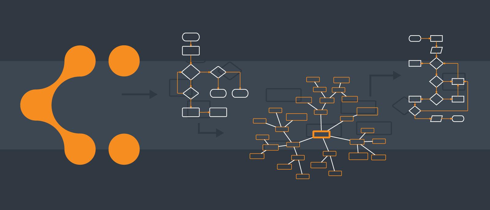 company culture diagrams