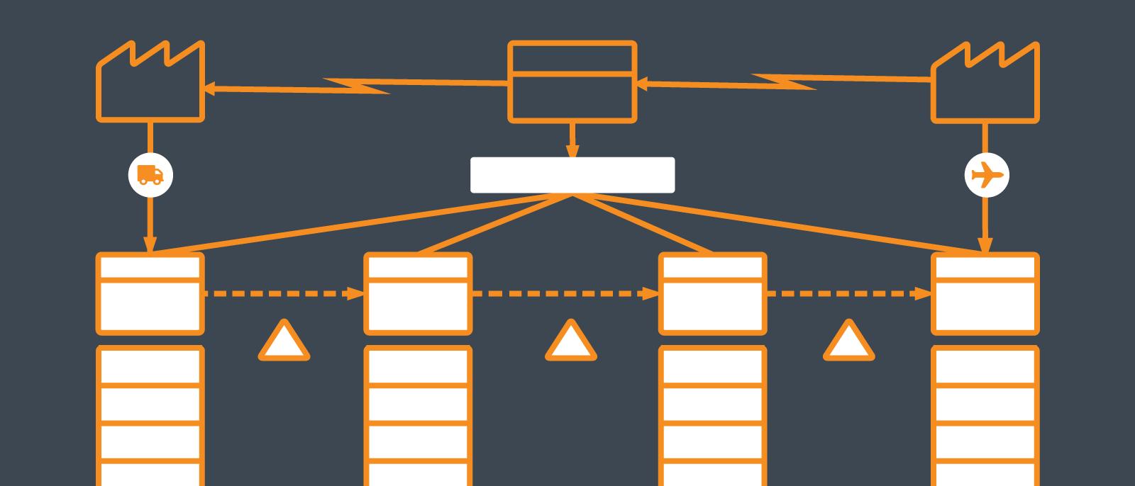 Proces Flow Diagram All Waste Stream