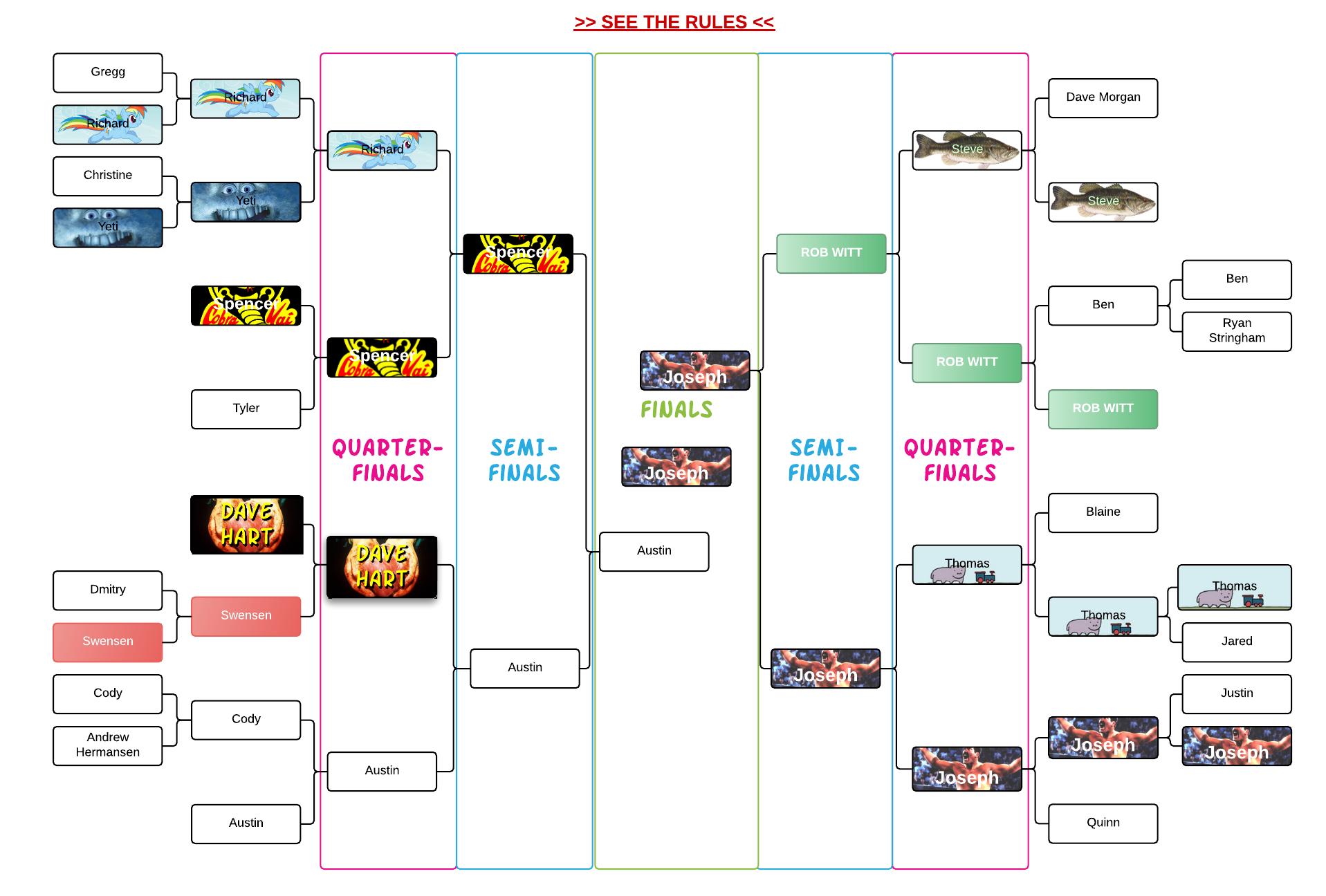 ping pong tournament bracket