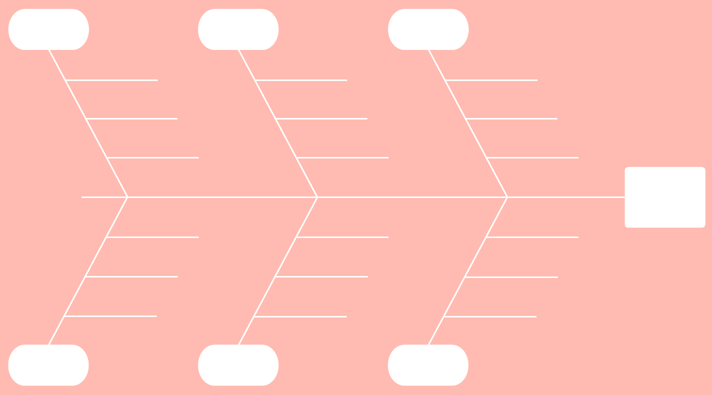 blank fishbone diagram template