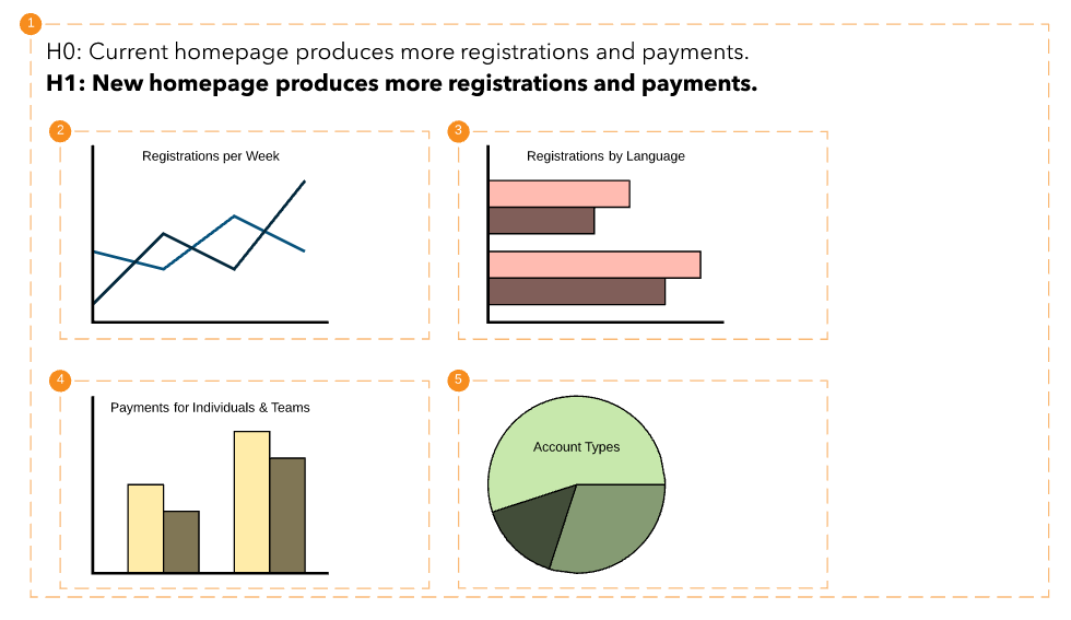 data analysis slides