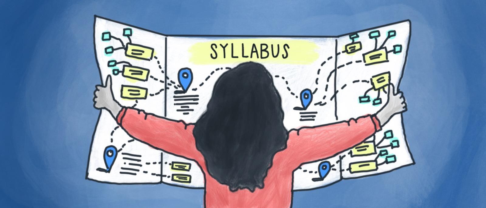 Visual Syllabi