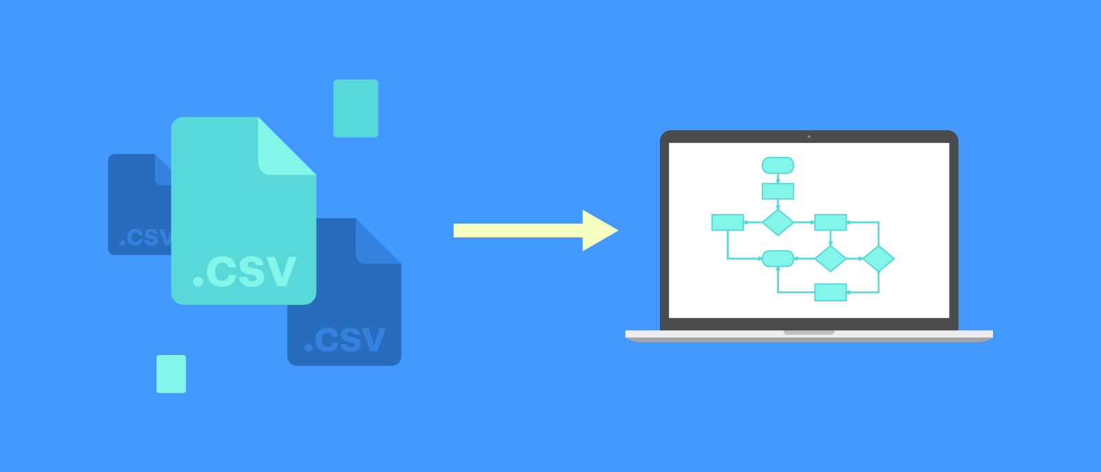 Introducing Process Diagrams from CSV Import | Lucidchart Blog