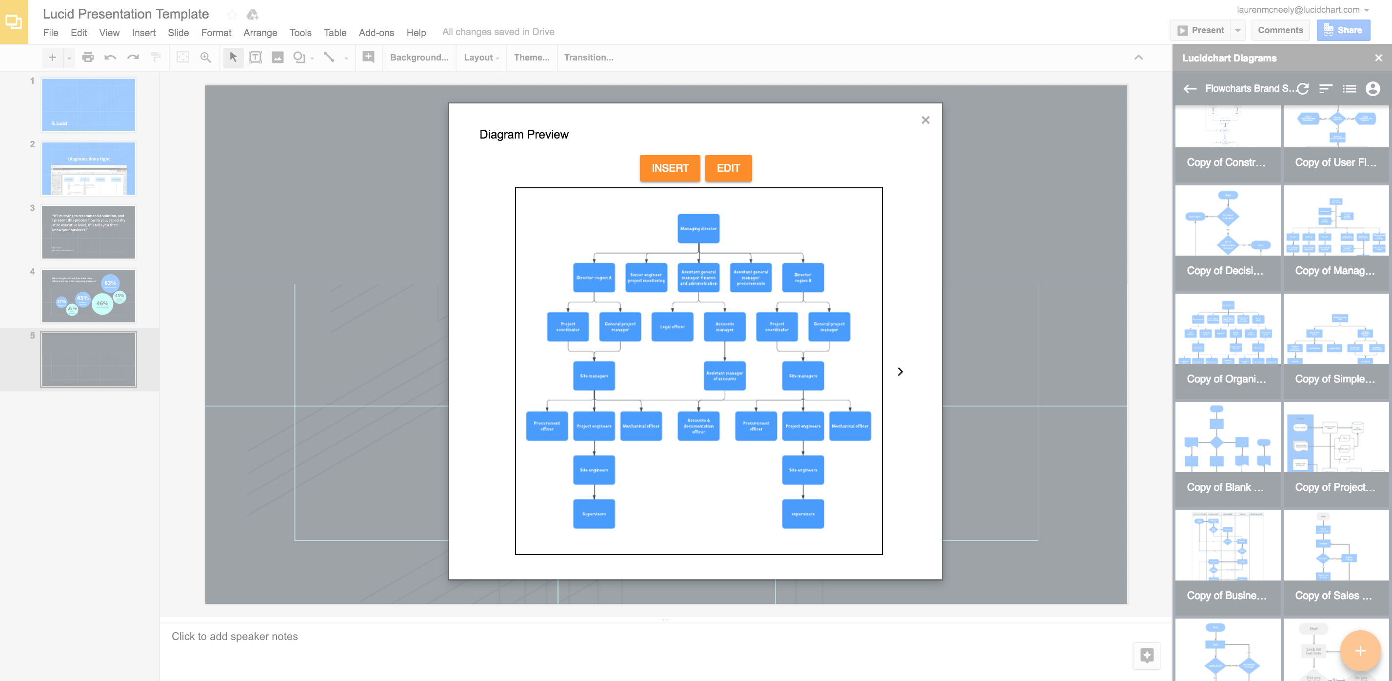 announcing lucidchart diagrams for google slides lucidchart bloguse diagrams in your slides to make a lasting statement install lucidchart diagrams for google slides today!