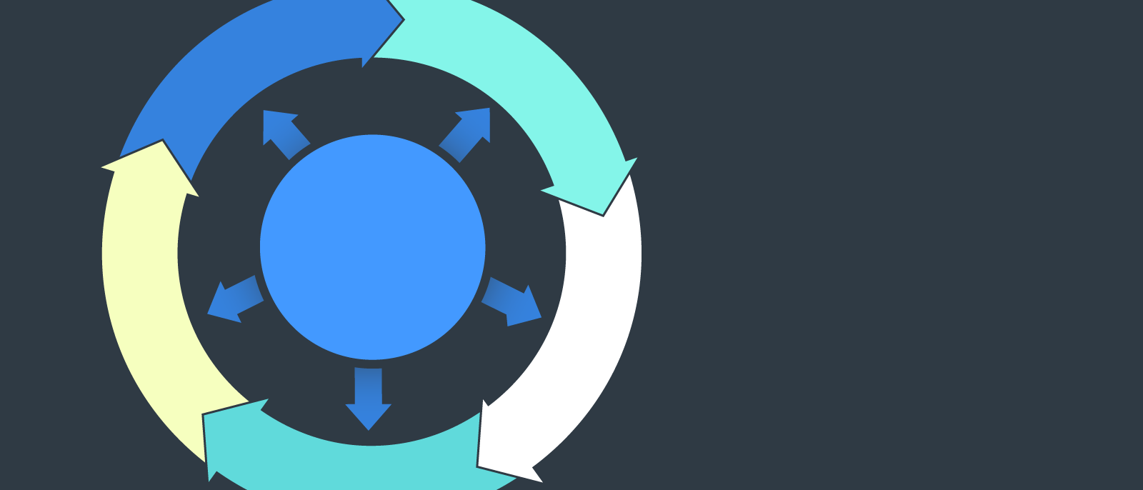 Six Sigma Methodology for Project Management | Lucidchart