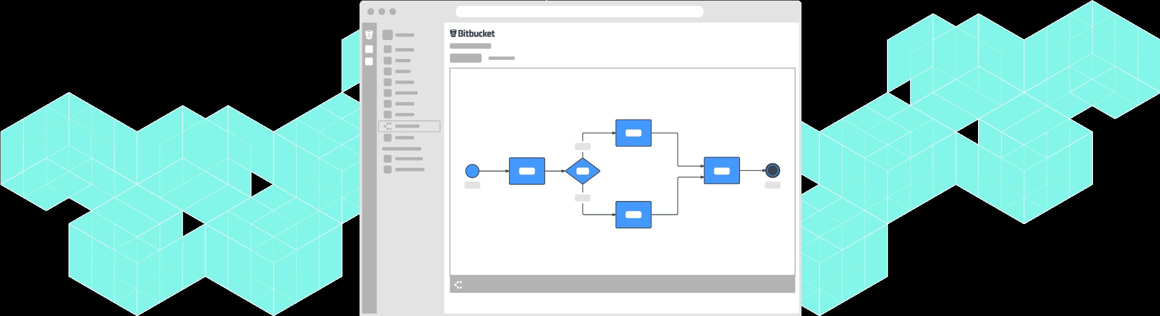 Lucidchart for Bitbucket app