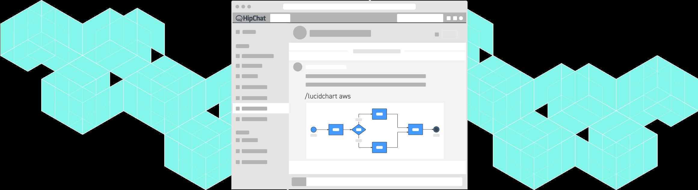 Lucidchart for HipChat app
