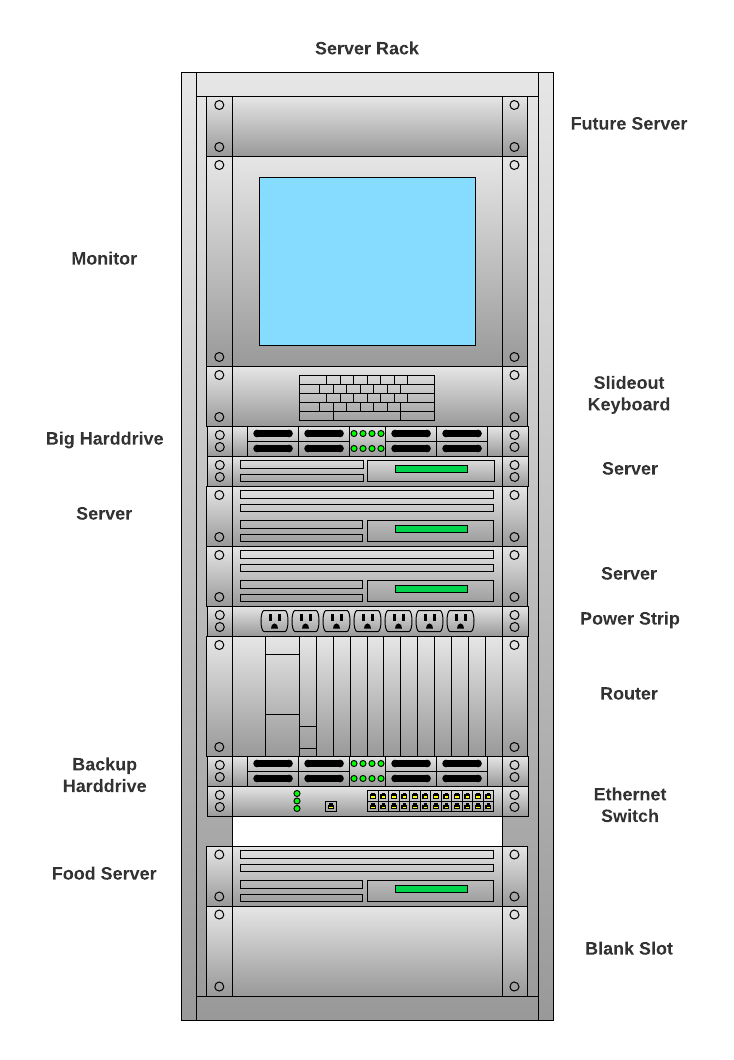 server rack diagram example