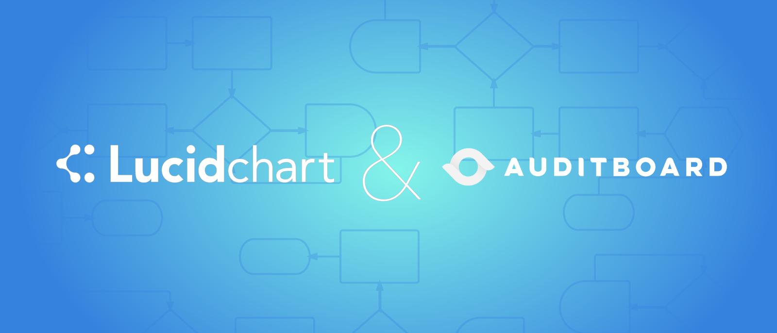 AuditBoard integration