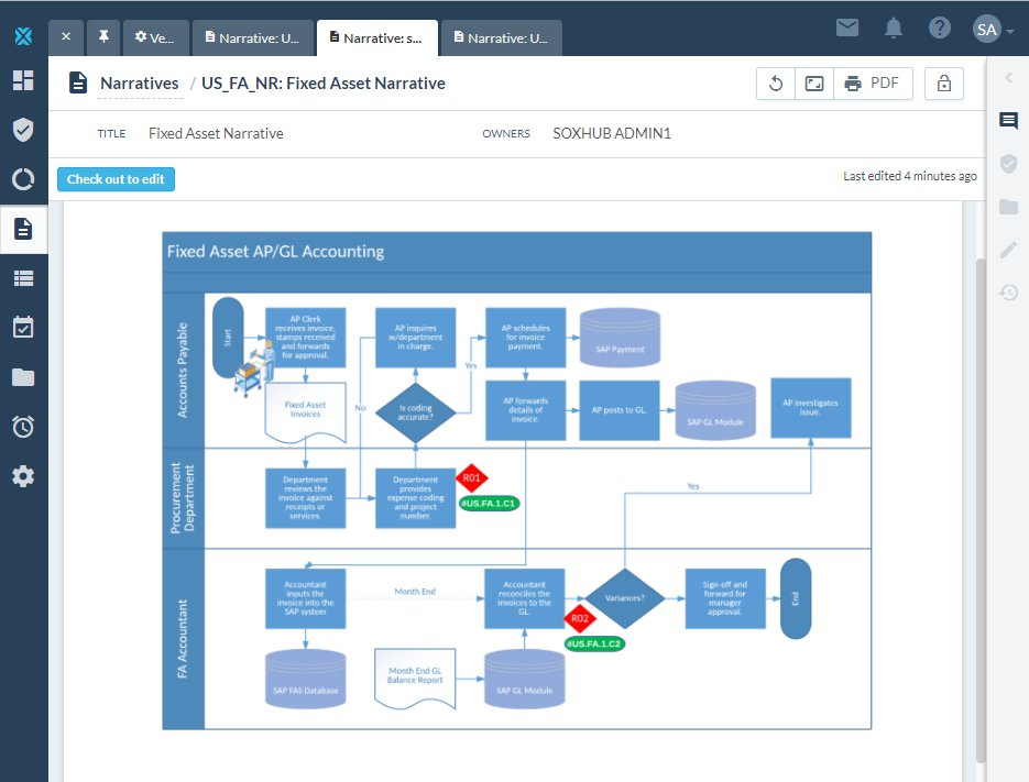 Lucidchart flowchart in AuditBoard