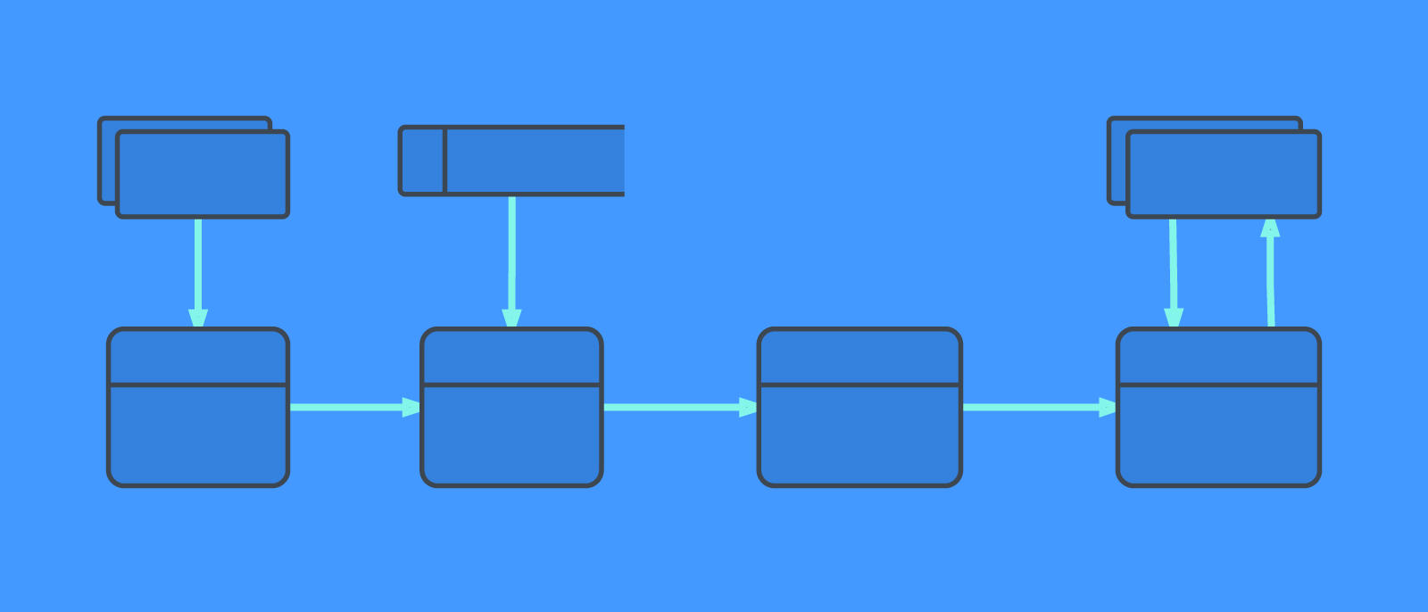 how to create a data flow diagram in word lucidchart blog