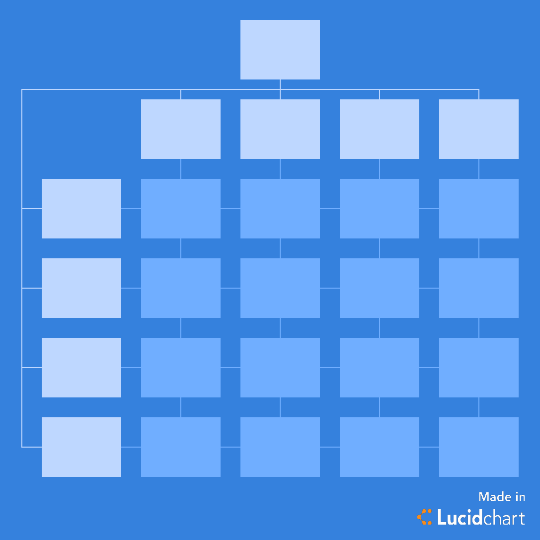 blank human resources matrix template