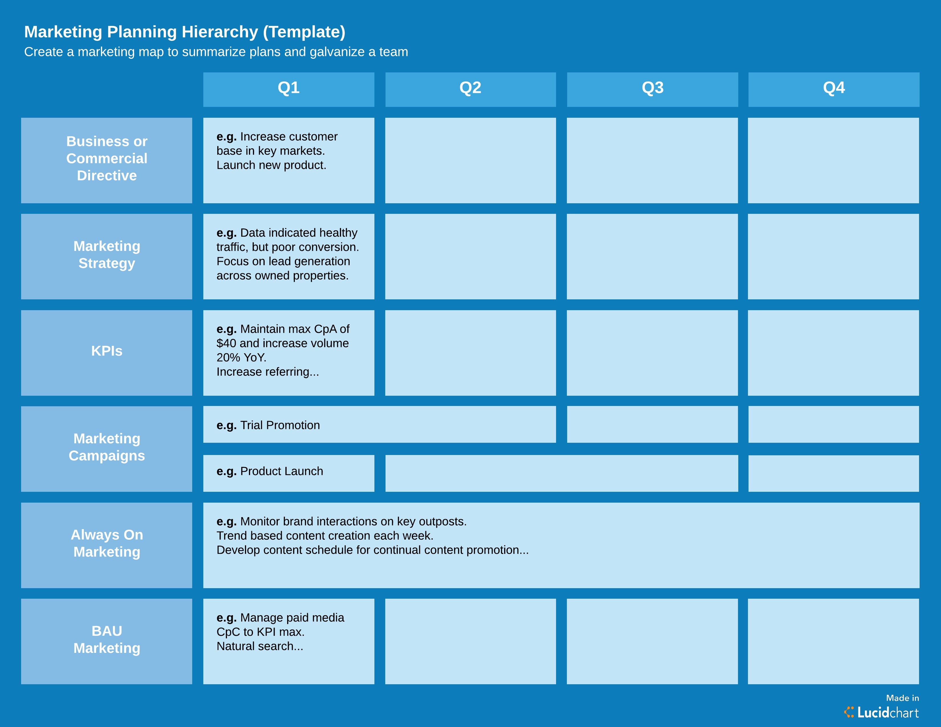 How to create a marketing plan template you ll actually for Marcom strategy template