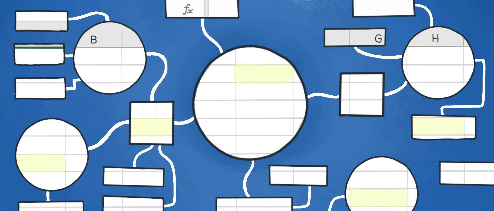 how to create a strategy map in excel