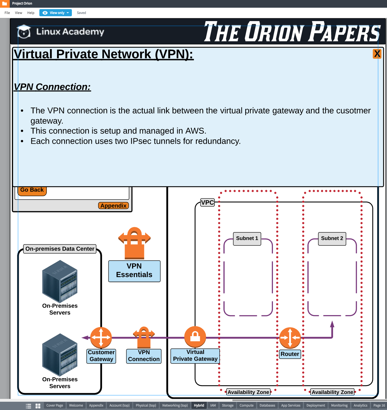 Orion Papers-2
