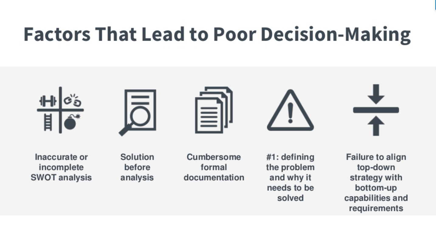 5 factors that lead to poor decision-making