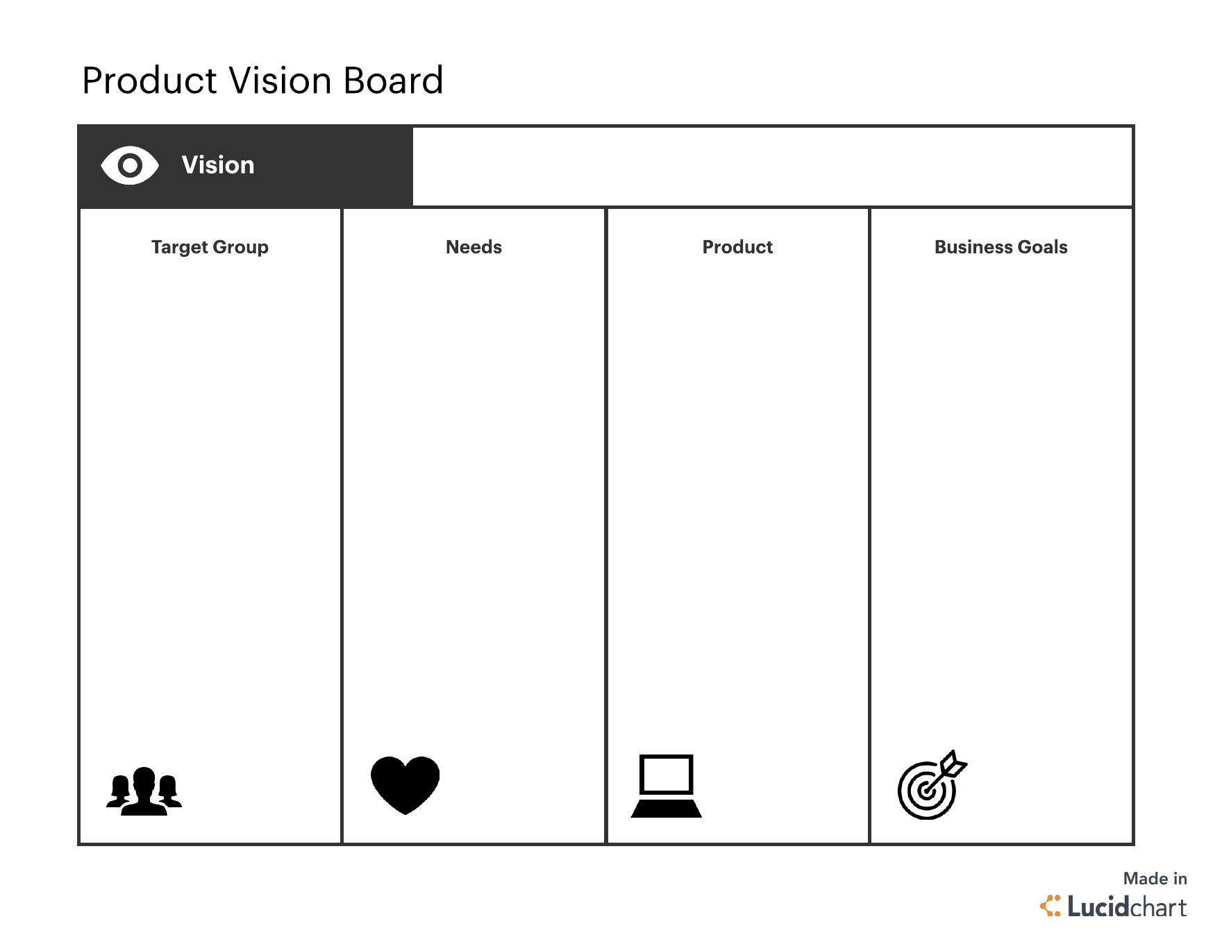 project vision board