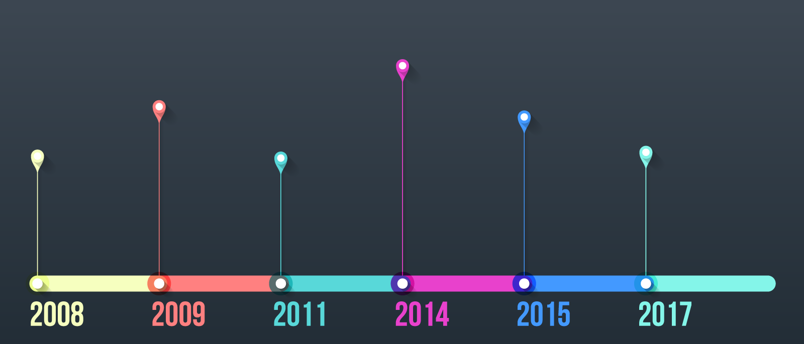 How To Create A Timeline In Word Lucidchart Blog