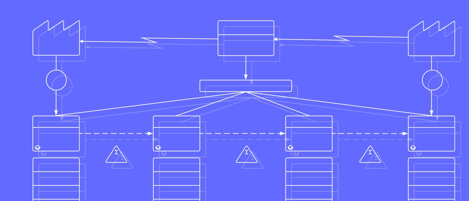 How to Use Value Stream Mapping in DevOps | Lucidchart Blog