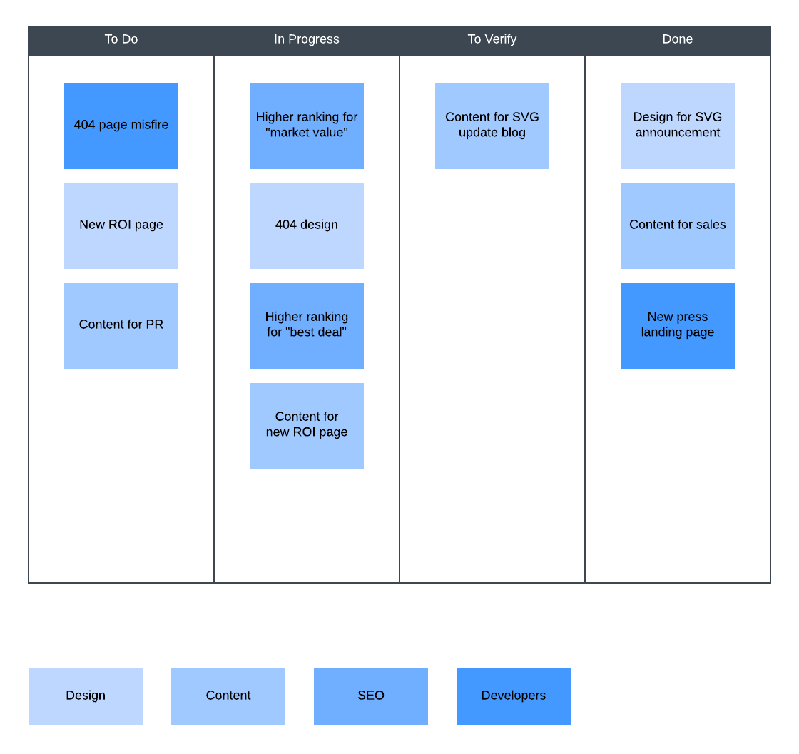 scrum sprint planning template