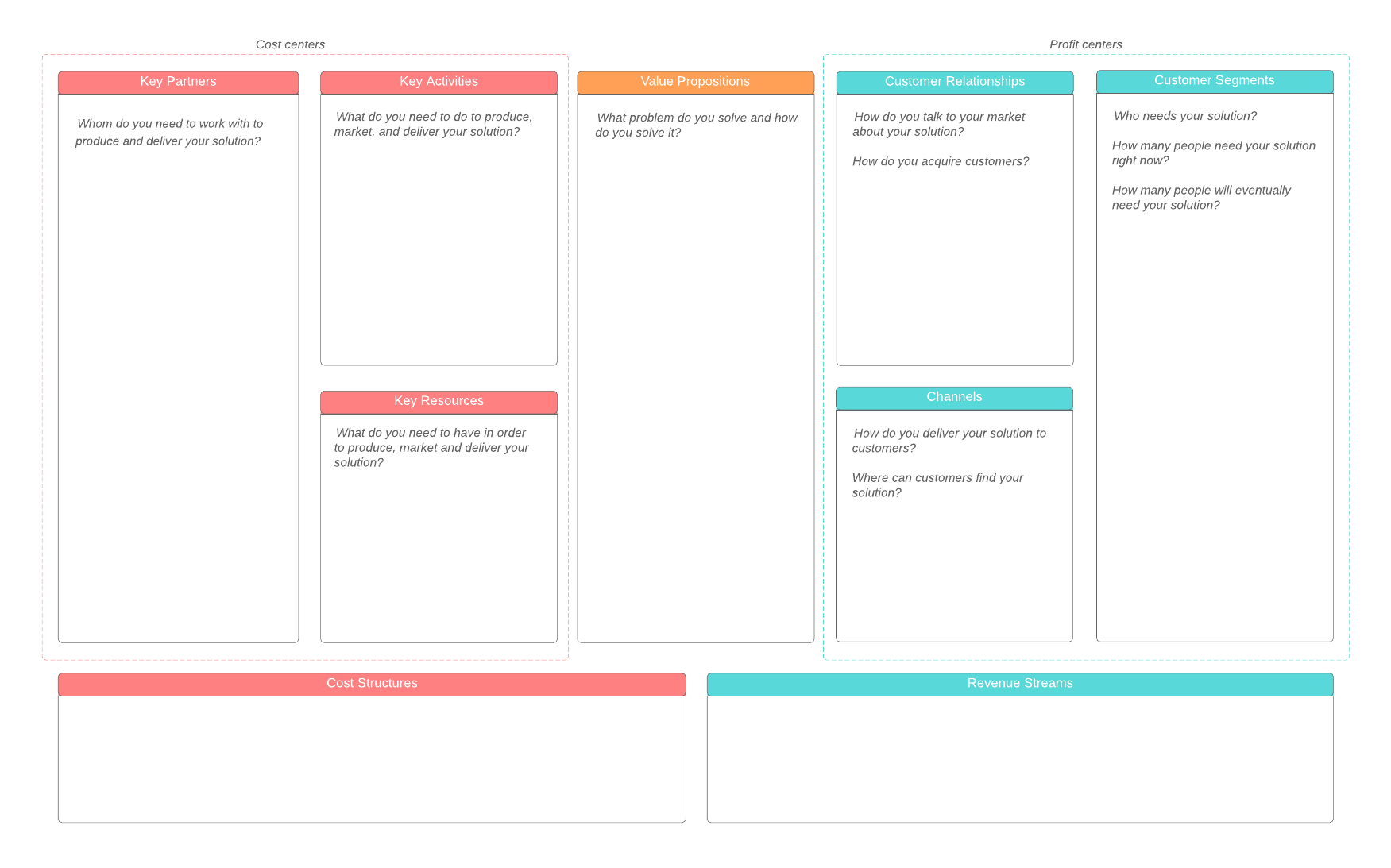 How to Make a Lean Canvas Model   Lucidchart Blog