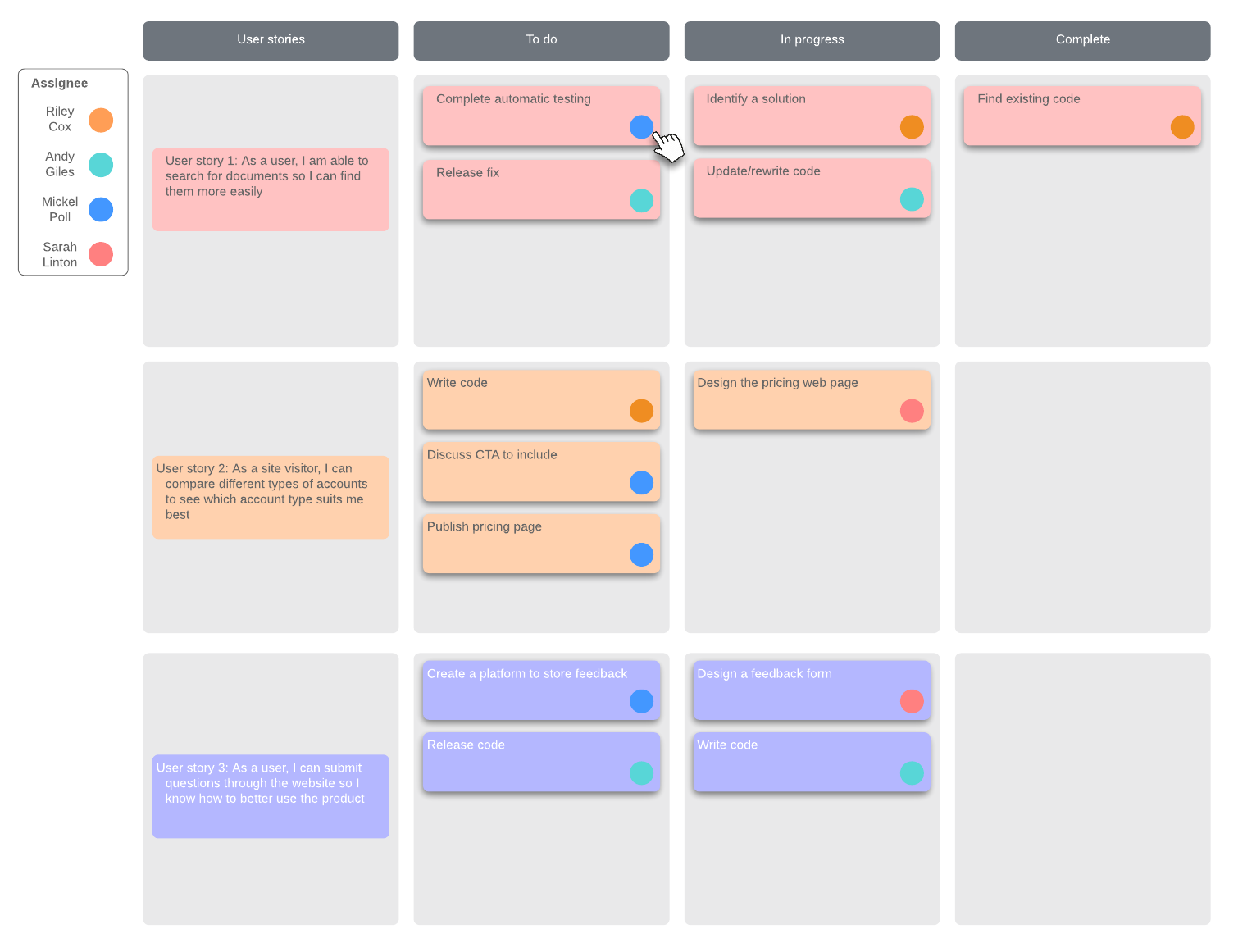 Scrum template example