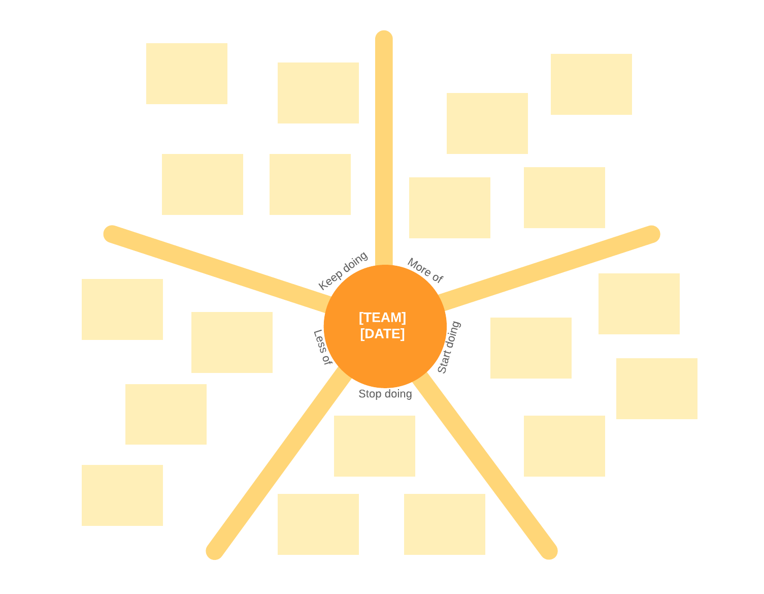 starfish sprint retrospective template