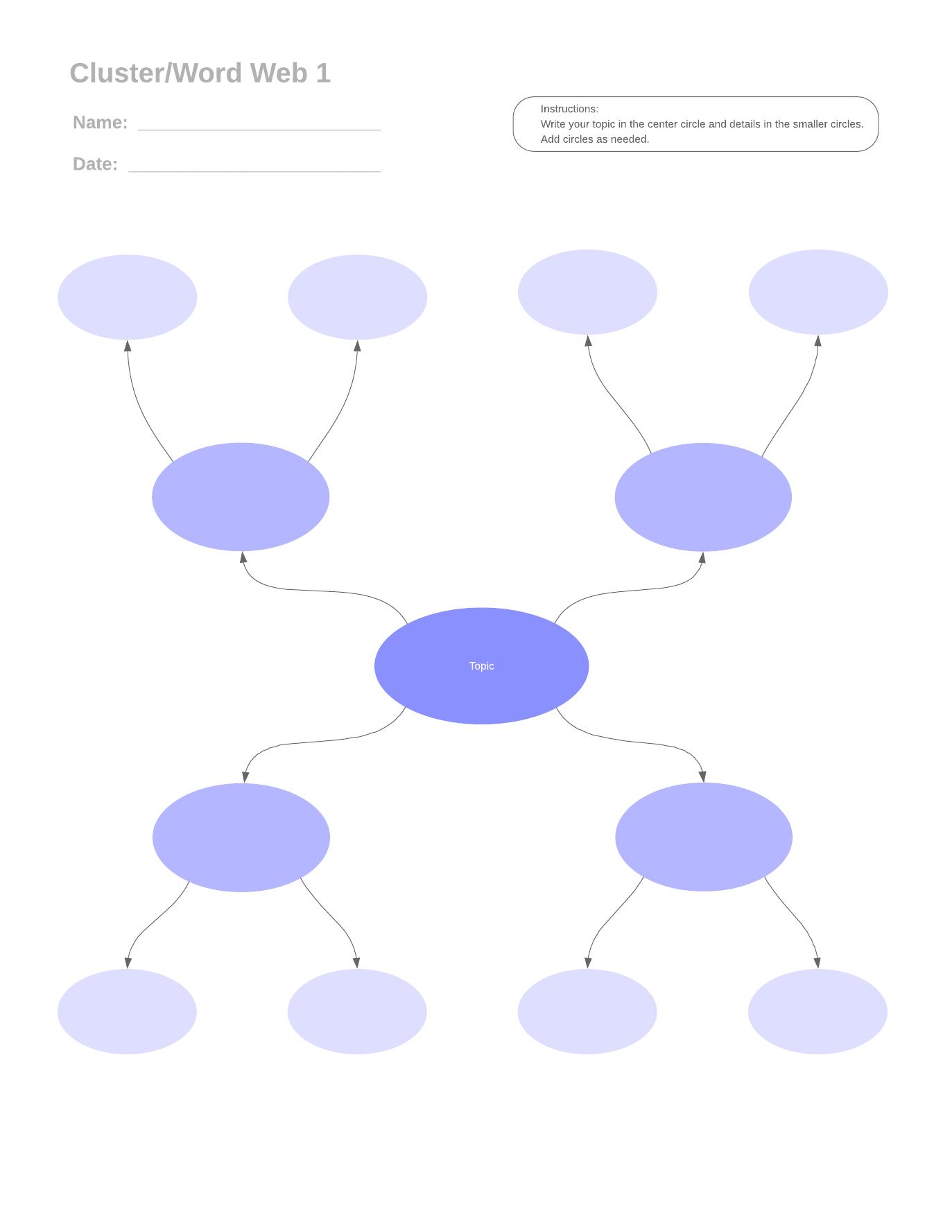 cluster word web version 1