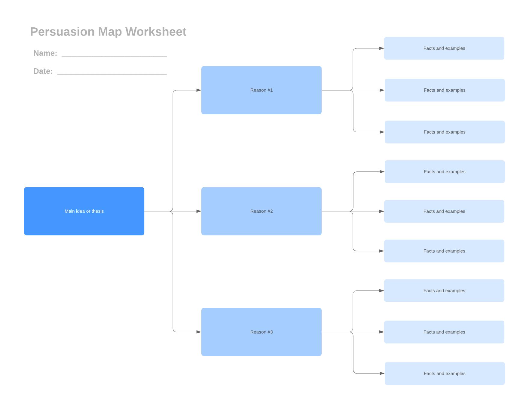 persuasion map worksheet