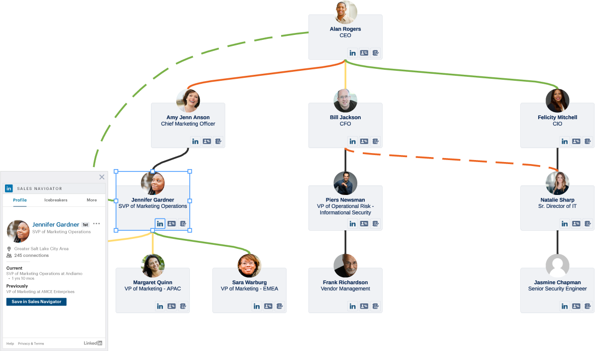 Lucidchart and LinkedIn Sales Navigator