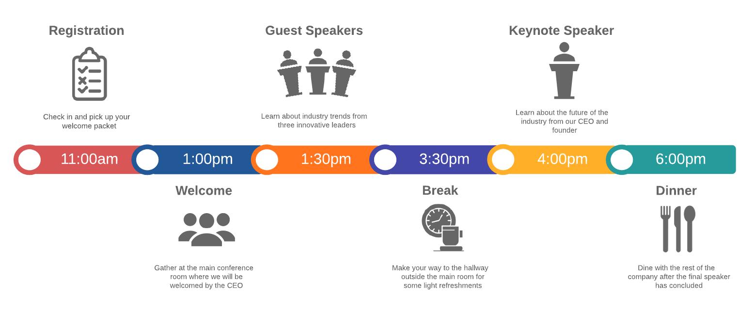 conference event timeline