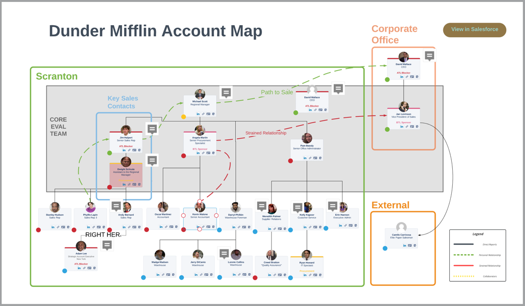 Dunder Mifflin account map example