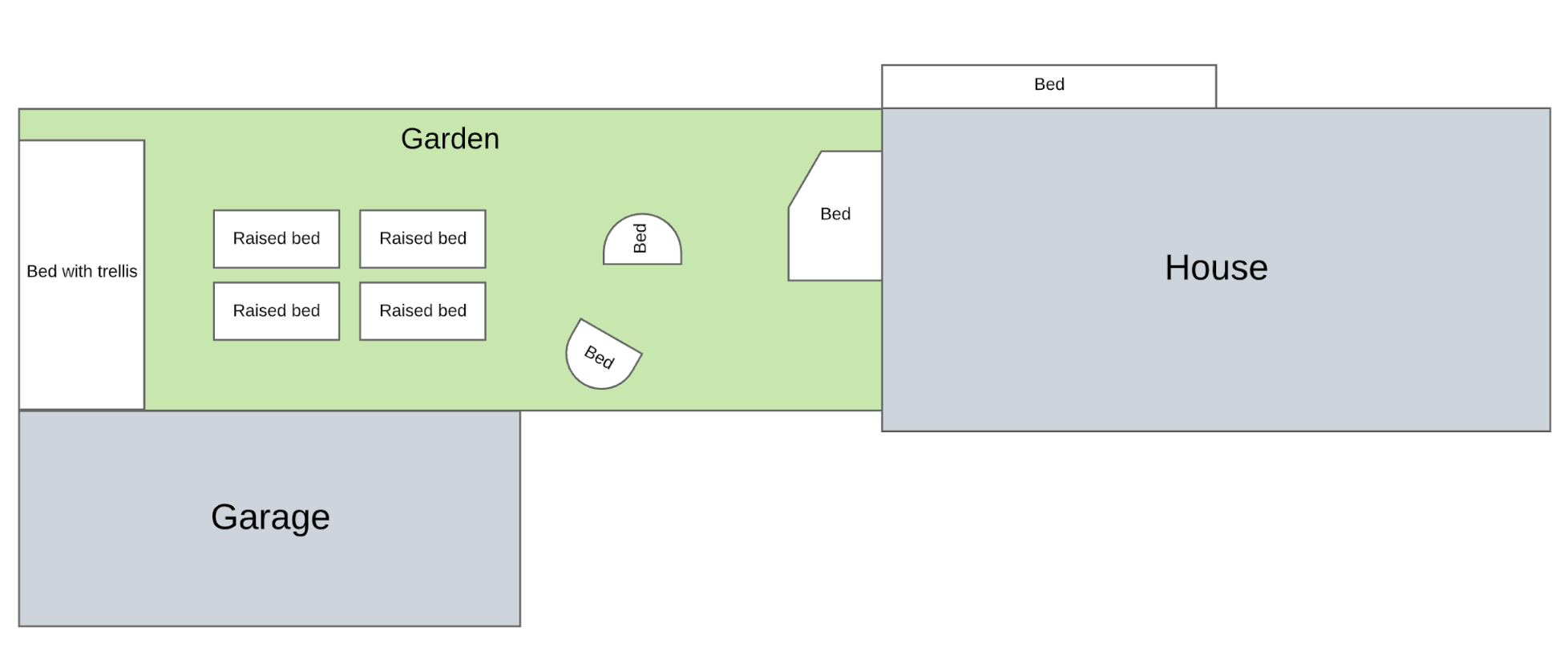 vegetable garden layout example
