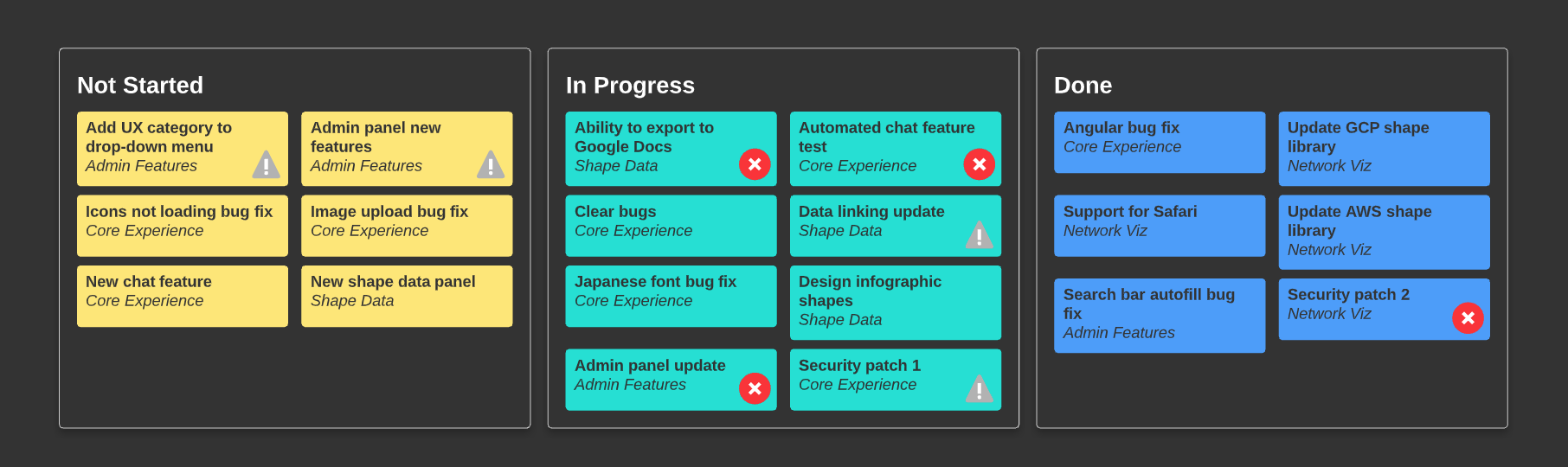 kanban board with Smart Containers