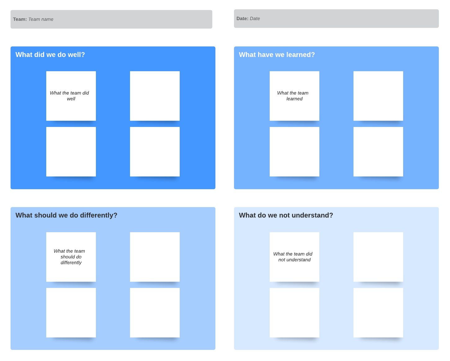sprint retrospective template